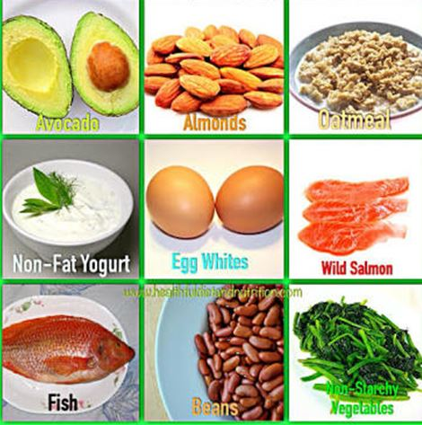 Diabetic List Of Foods Not To Eat