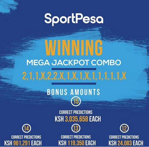 Betting Companies with the best jackpots in Kenya – Venas News