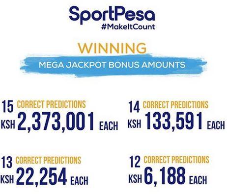 Here are the Winners of Ksh 104 Million Sportpesa Mega Jackpot