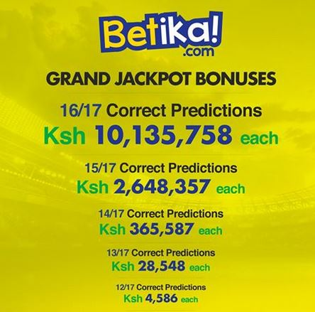 Win Ksh 100 Million from Betika by doing this – Venas News